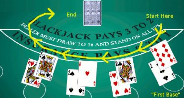 Blackjack and Card Counting: Different Popular Methods